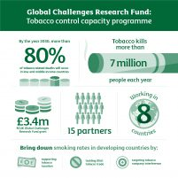 gcrf-infographic-final